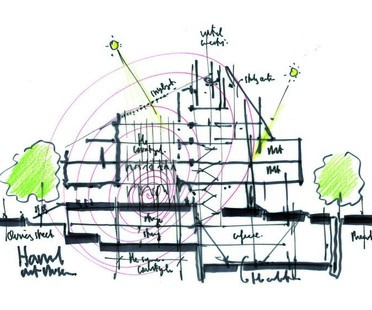 Renzo Piano: Harvard Art Museums