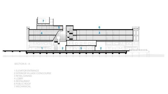 SHoP Architects, el nuevo Pier 17 en South Street Seaport - Manhattan<br />