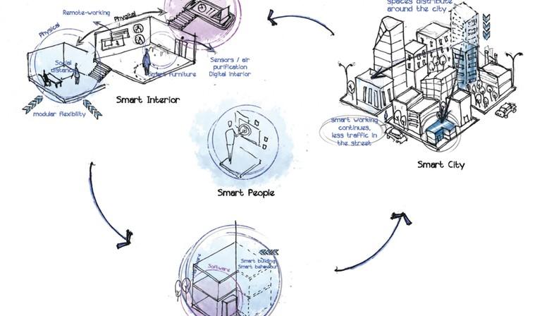 Arquitectura y diseño en el poscovid-19