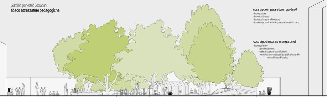 Next Landmark 2020 el ganador es Planetary Garden de Bruna Sigillo