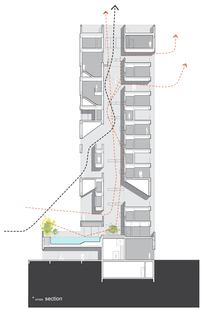 AGi Architects: Wafra Vertical Housing, torre de viento en Salmiya