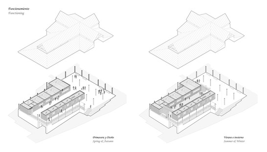 Àcrono Arquitectura recalifica el mercado municipal de Baza, en Andalucía