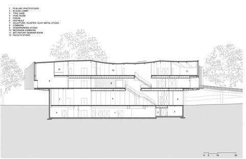 Steven Holl: Winter Visual Arts Building en Lancaster Pensilvania