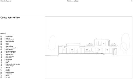 Residence de l'Isle de Chevalier Morales: un cuadrado perfecto