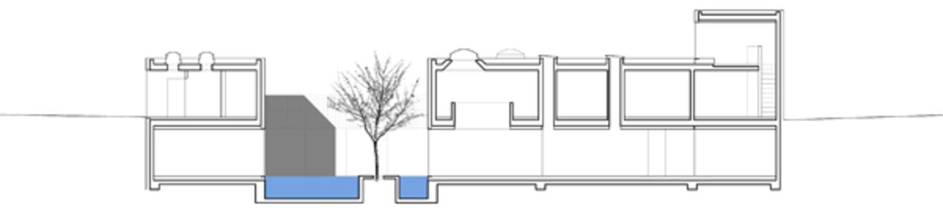 Sezione longitudinale sulla piscina interna