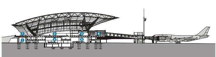 La cubierta de Viñoly en el Aeropuerto Internacional de Carrasco en Montevideo