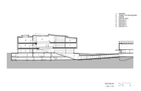 Museo Nancy y Rich Kinder, con fachada de vidrio y acrílico multicapas